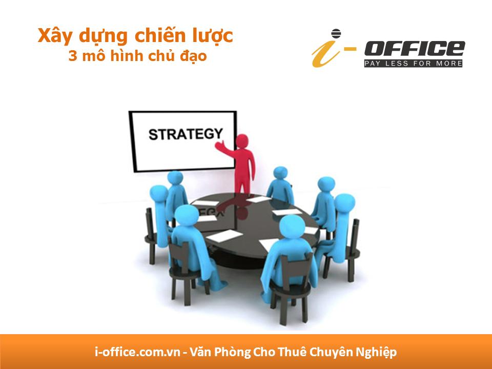 xây dựng chiến lược-3 mô hình chủ đạo