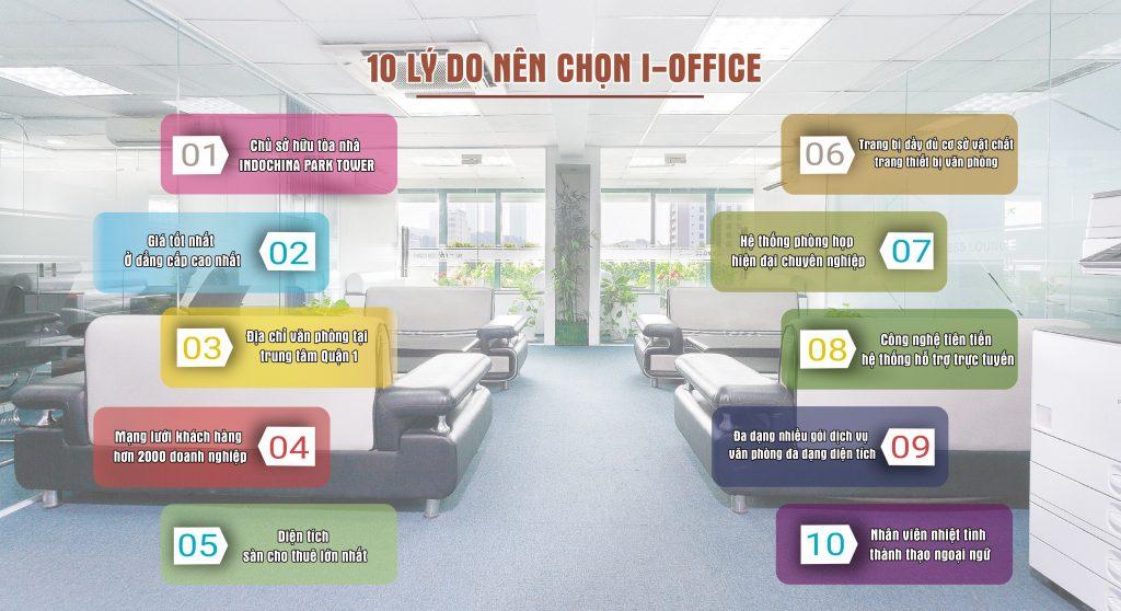Cho thuê văn phòng i-Office